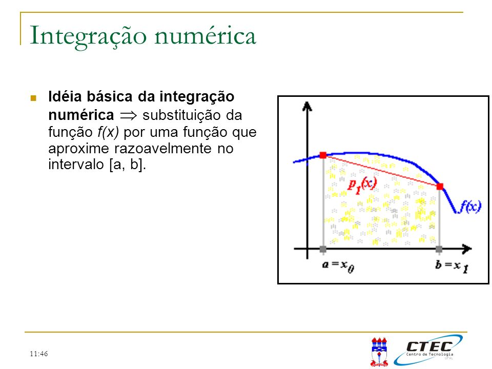 Integração numérica Idéia básica da integração numérica  substituição da função f(x) por uma função que aproxime razoavelmente no intervalo [a, b].